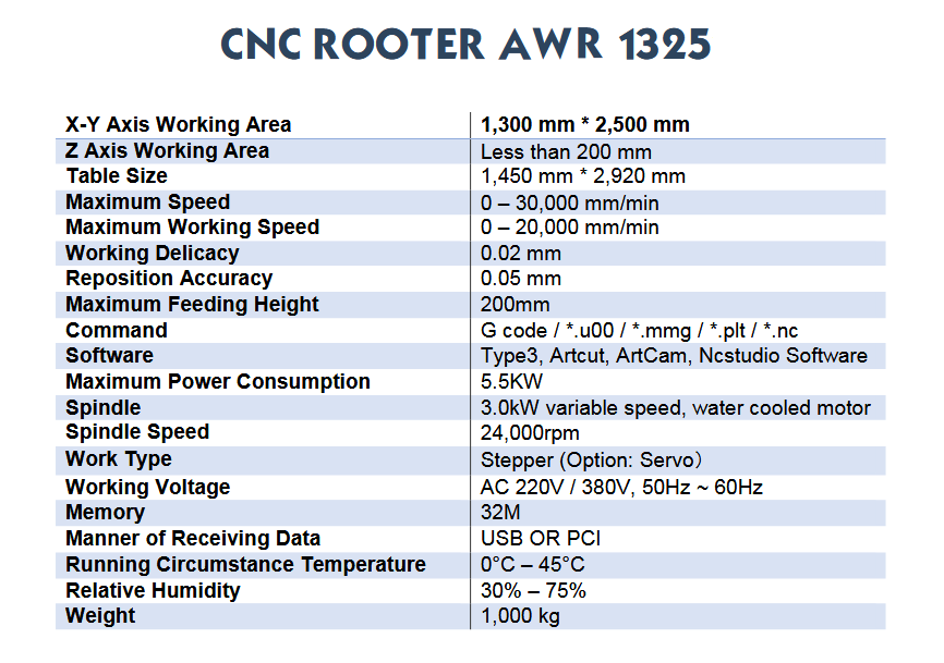 Specs CNC Rooter AWR 1325