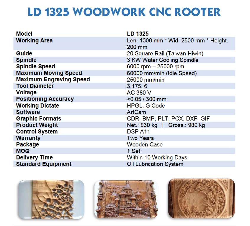 Specs LD-1325 CNC Rooter